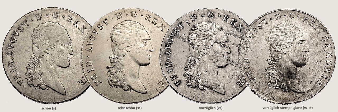 Erhaltungsgrade von Münzen